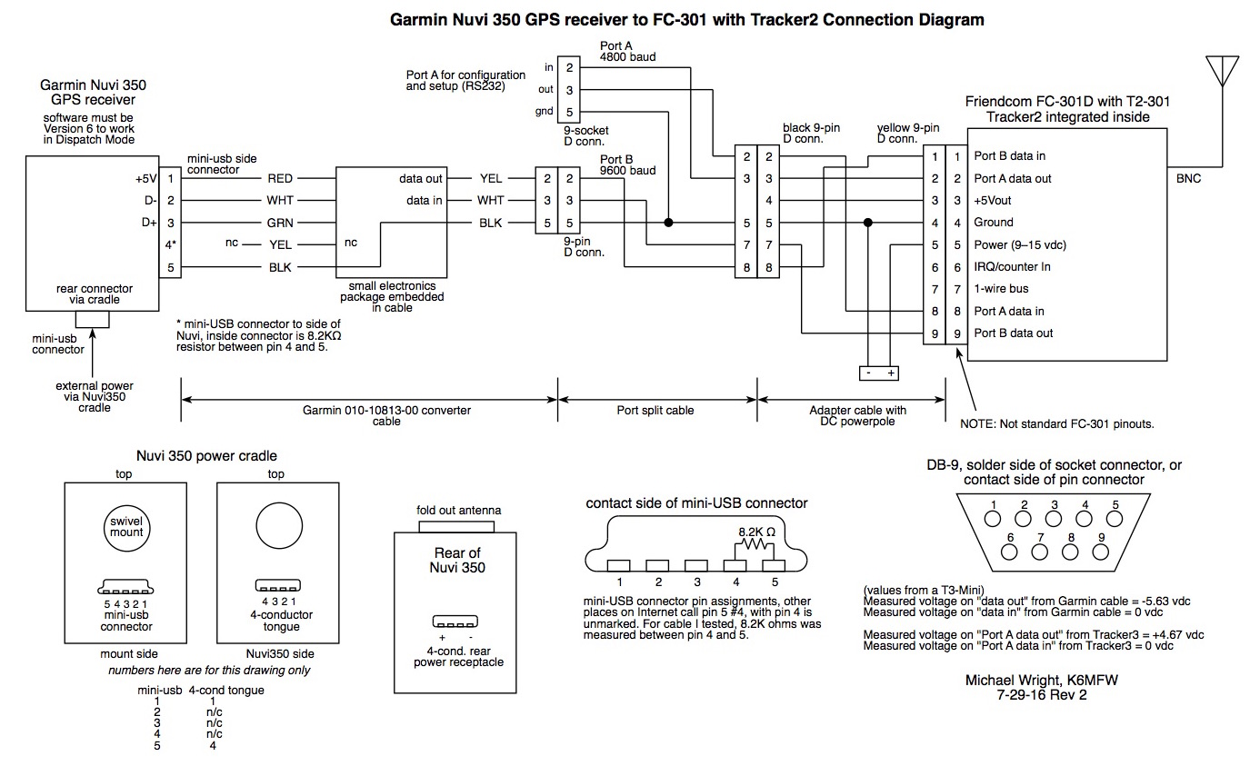 schematics and connection diagrams rh mfwright com garmin gps 152 wiring diagram garmin gps 152 wiring diagram